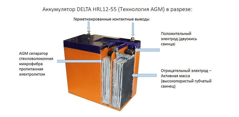 Устройство аккумуляторов AGM